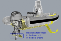 Verklebung von Folien auf Außenbordmotor-Basis für SEAir